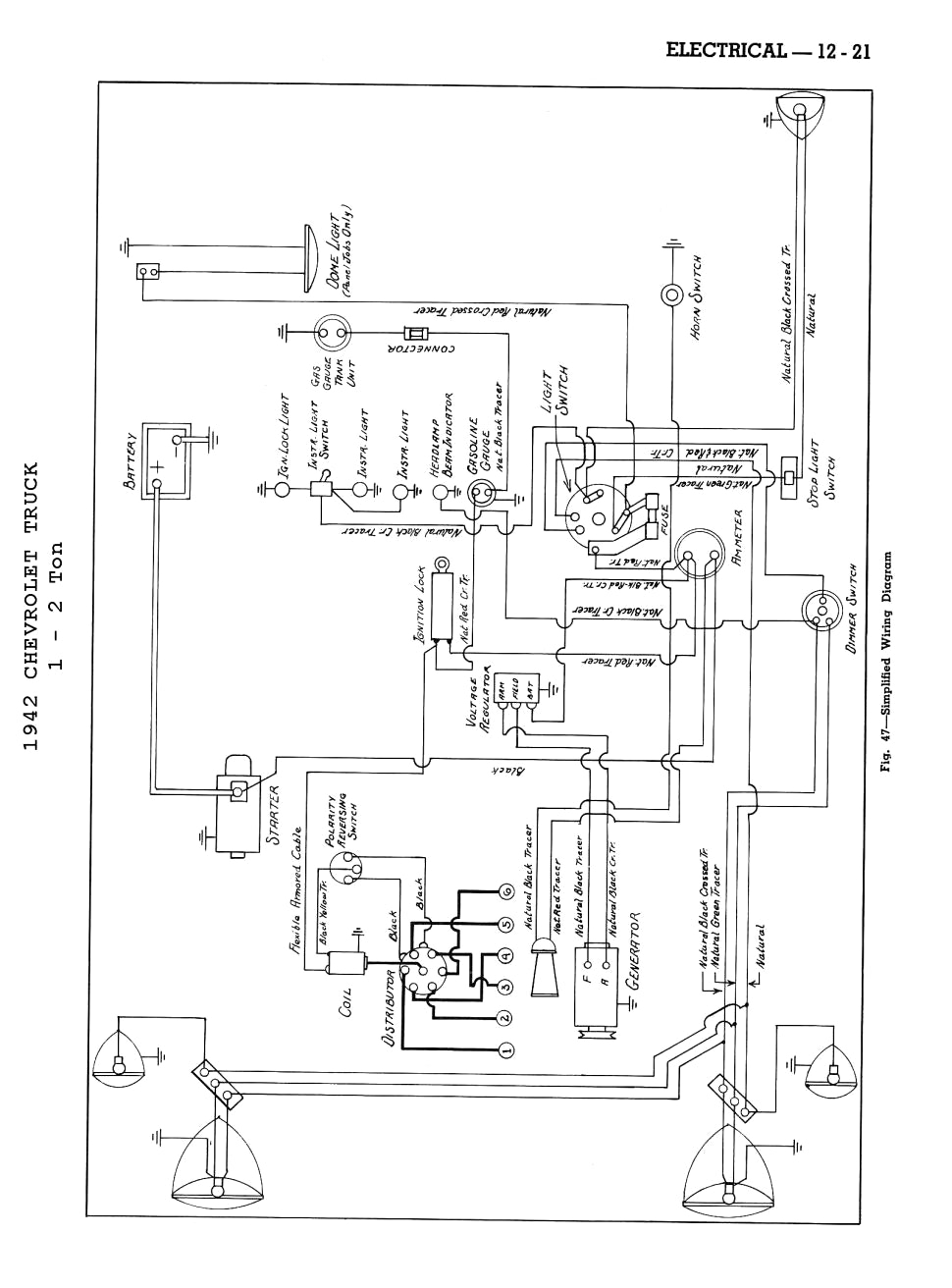 Coleman Mach Rv Thermostat Wiring Diagram