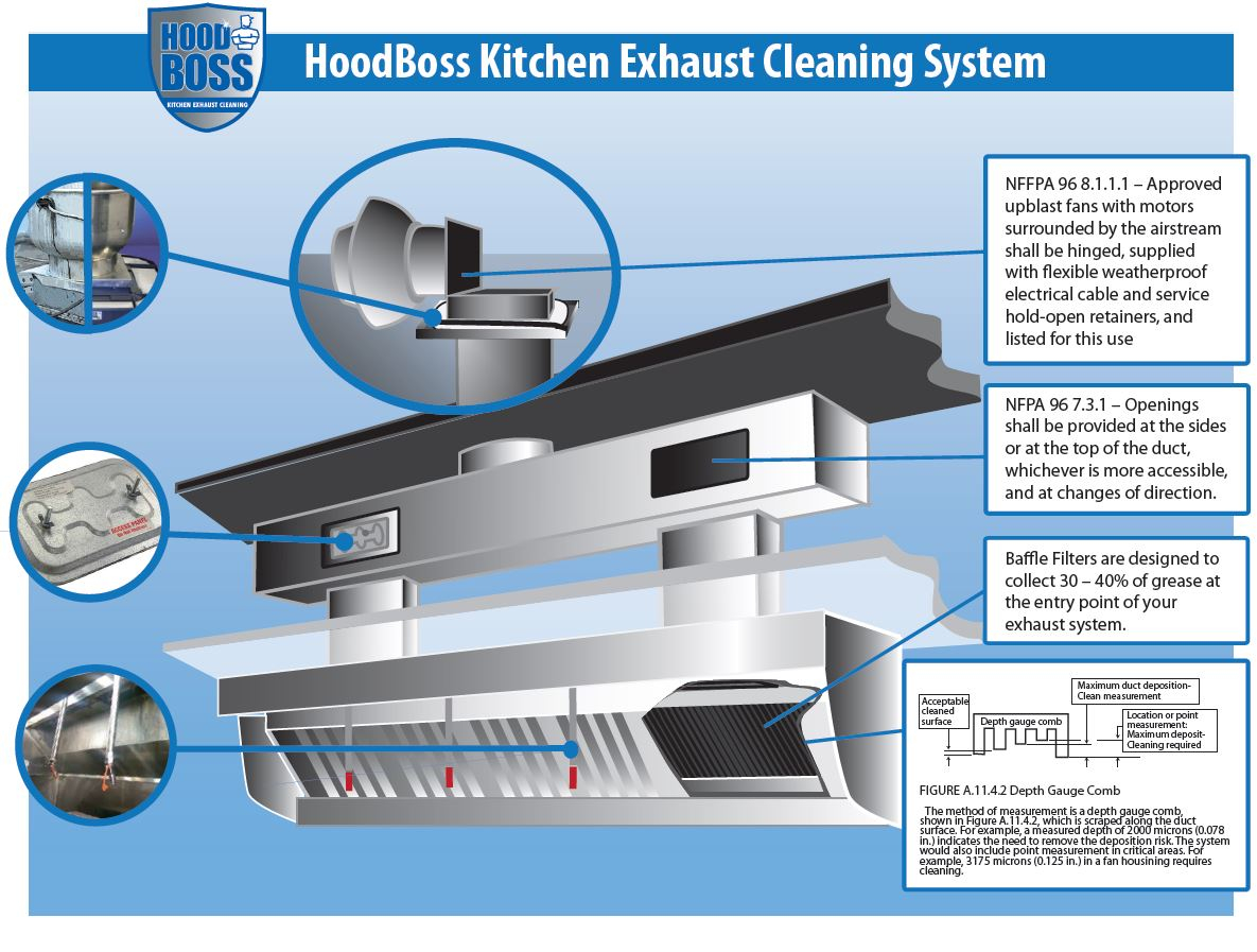 Vent A Hood Wiring Diagram - Trusted Wiring Diagram
