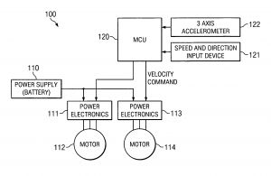 Concord Liberty Stair Lift Wiring Diagram - Patent Us Wheelchair Control System Google Patents 18k