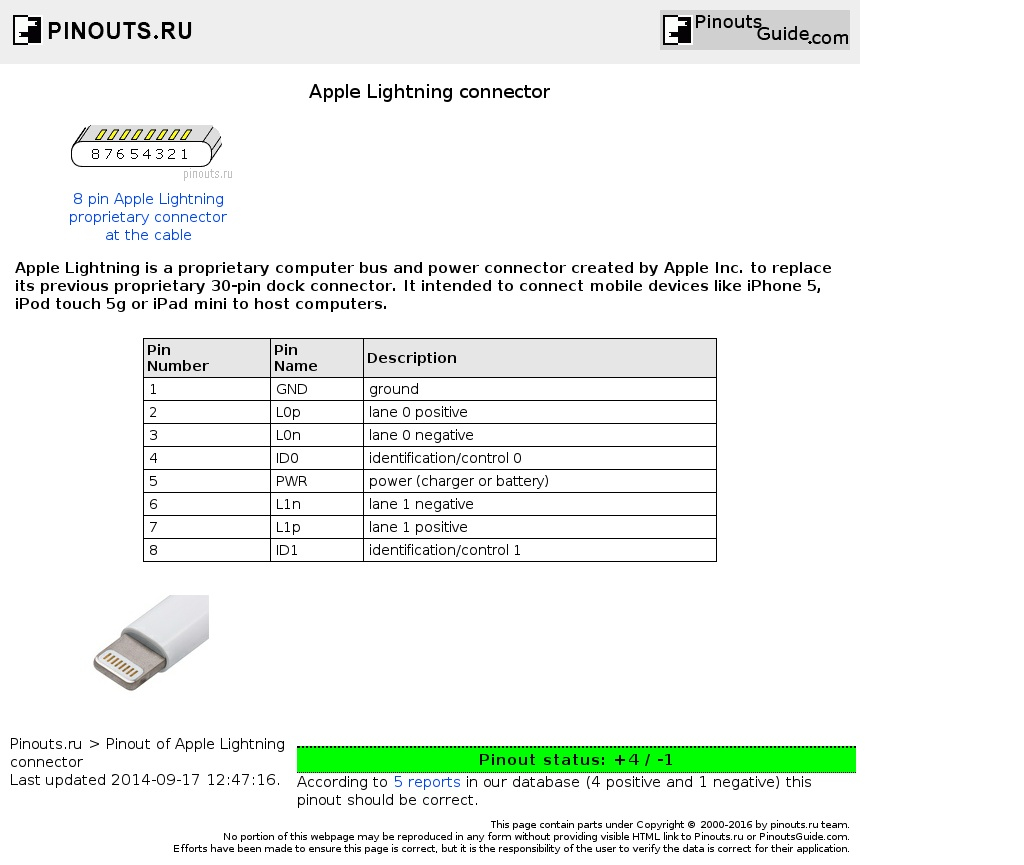 Control 4 Wiring Diagram Collection