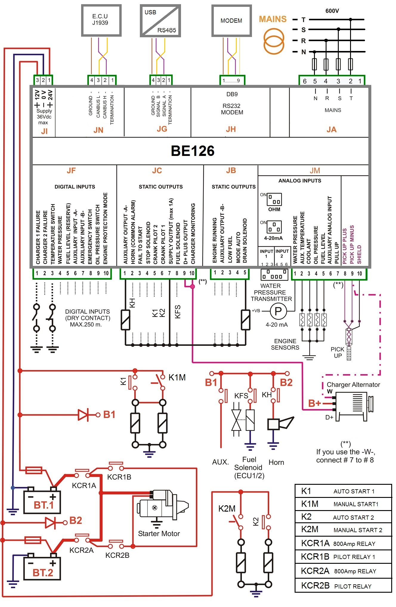 control panel wiring diagram pdf Collection-Electrical Control Panel Wiring Diagram Pdf New Hardinge Hlv Parts List Page Electric Control Panel Wiring 17-j