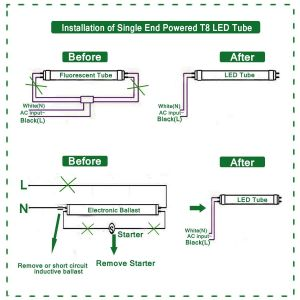 Convert Fluorescent to Led Wiring Diagram - Wiring Diagram for Fluorescent Light Fresh Wiring Diagram for Led Tubes Refrence Wiring Diagram Led Tube 6a