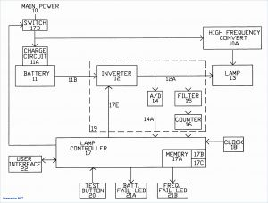 Convert Fluorescent to Led Wiring Diagram - Wiring Diagram for Led Fluorescent Light New 50 New Graph Convert Fluorescent to Led Wiring Diagram 15h