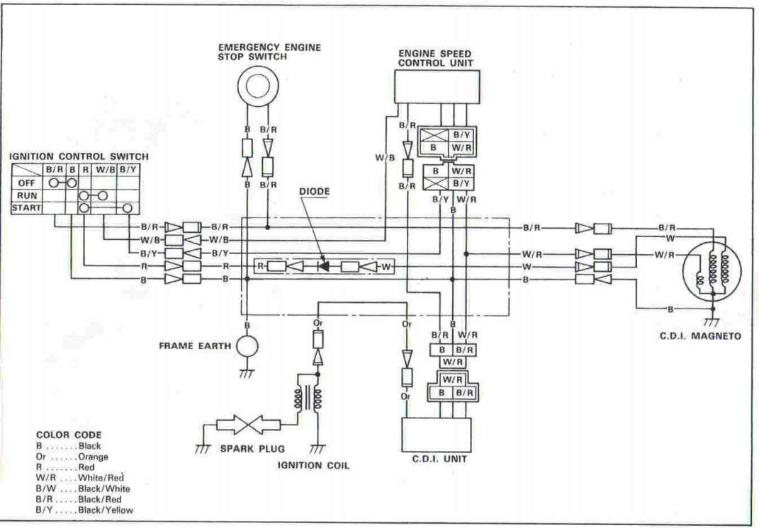 110cc four wheeler wiring diagram explained wiring diagrams rh sbsun co 90Cc Chinese ATV Wiring Diagram Hensim ATV Wiring Diagram