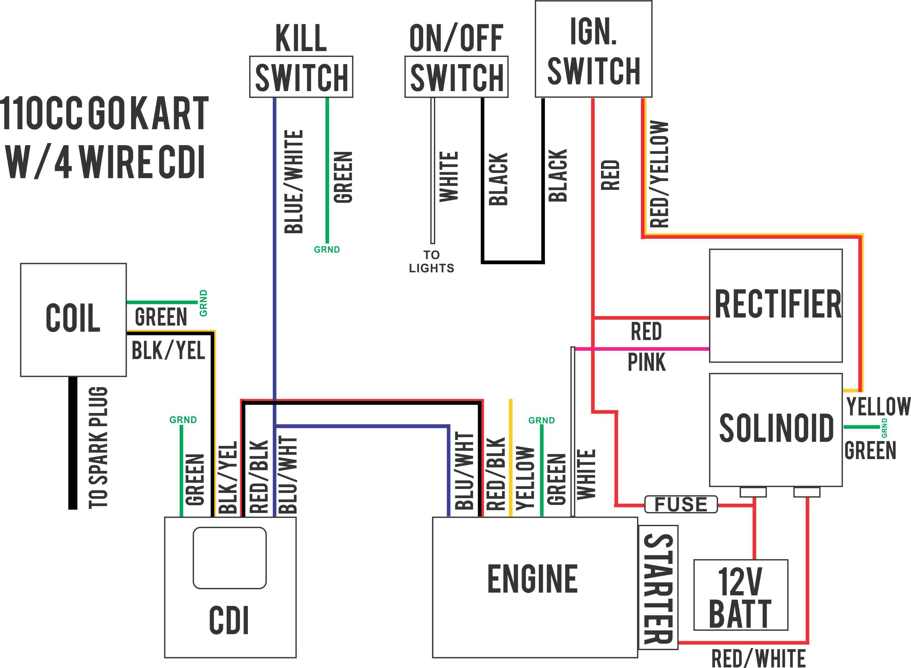 Go Cart Wiring Diagram | Wiring Diagram