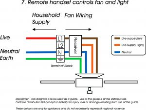 Craftmade Ceiling Fan Wiring Diagram - Wiring Diagram for Craftmade Ceiling Fan Refrence Ceiling Fan Diagram Wiring Diagram 16q