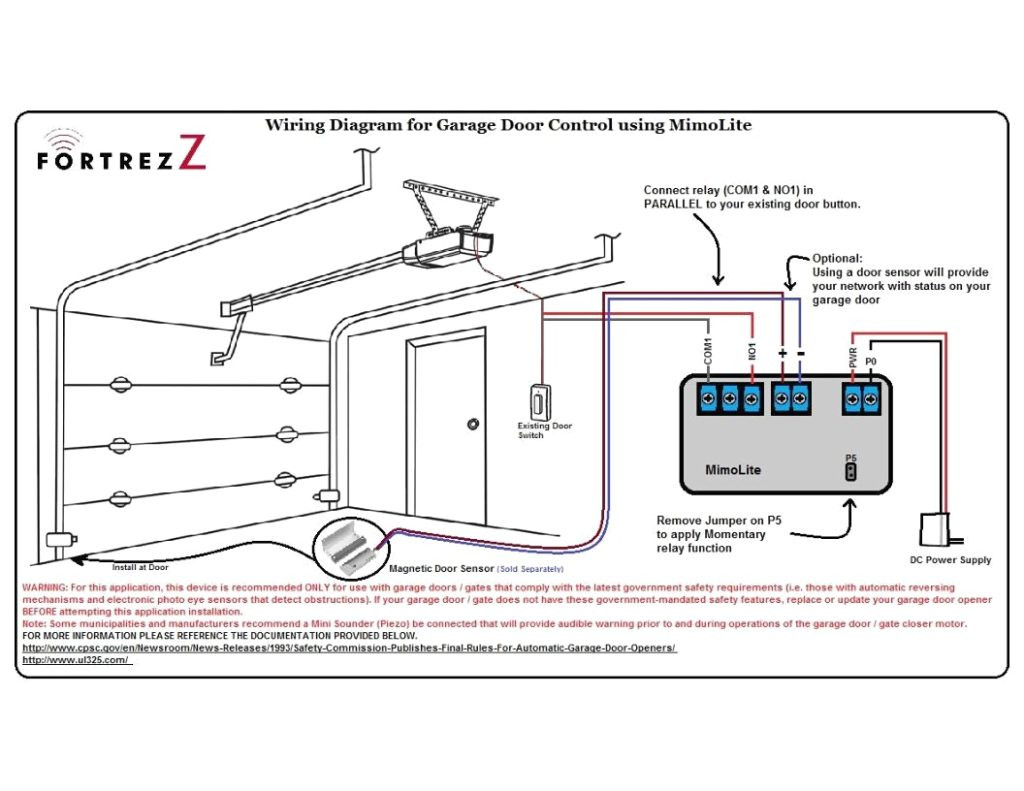 DIAGRAM] Genie Garage Door Openers Sensor Wiring Diagrams FULL Version HD  Quality Wiring Diagrams - FORDDIAGRAM.AMANDINE-BREVELAY.FRforddiagram.amandine-brevelay.fr