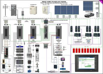 Crestron Lighting Control Wiring Diagram - Crestron Wiring Diagram Best Famous Home Automation Wiring Diagram Electrical System 12d