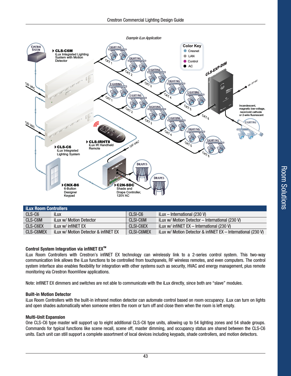 Crestron Lighting Control Wiring Diagram Collection