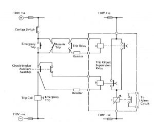 Cutler Hammer Contactor Wiring Diagram - Relay Wiring Diagram Save Cutler Hammer Contactor Wiring Diagram 12e
