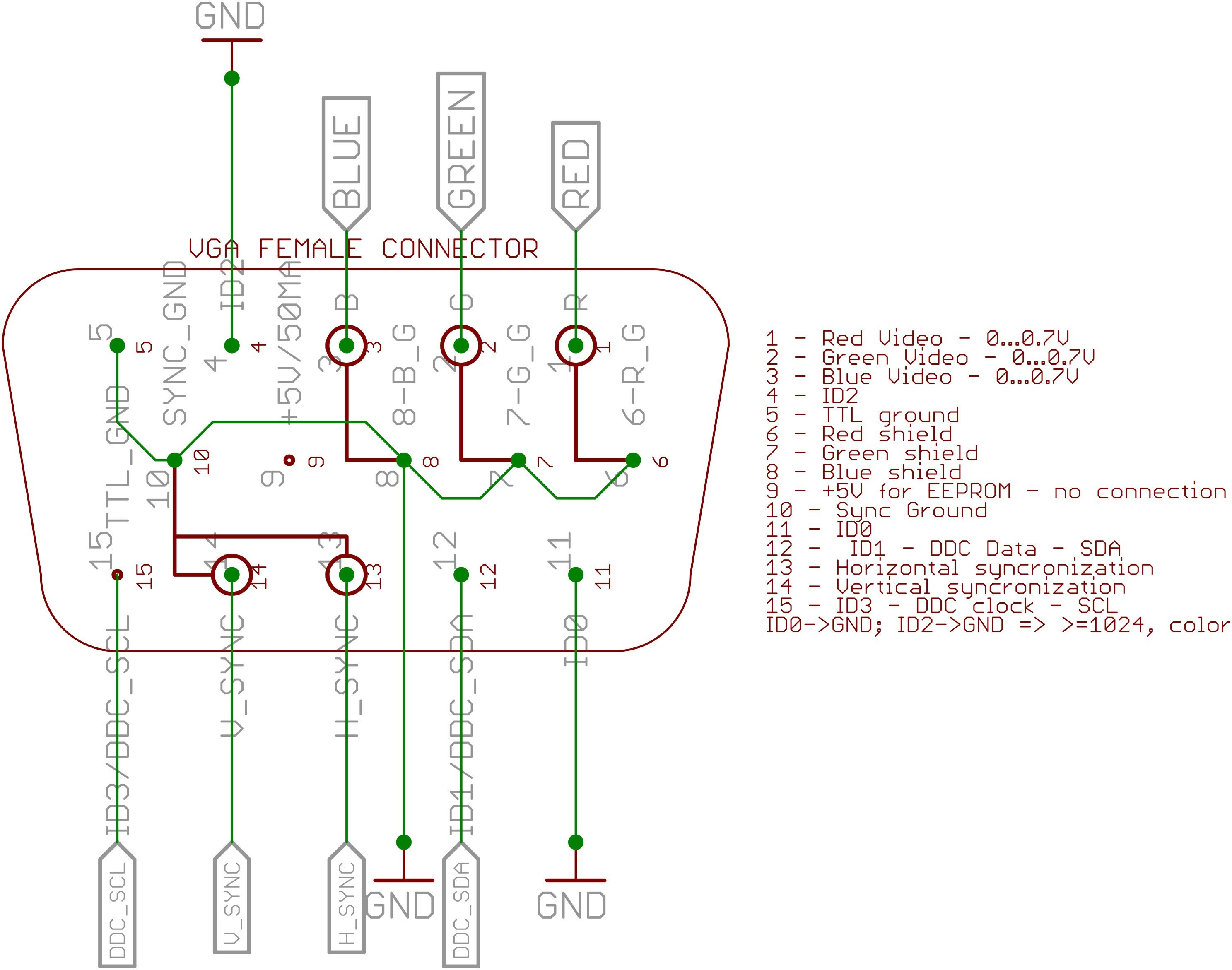 Vga Wire Diagram - Gota Wiring Diagram •gota wiring diagram