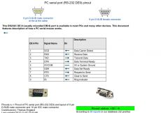 D Sub 9 Pin Connector Wiring Diagram - Rs 232 Db9 Diagram 11f
