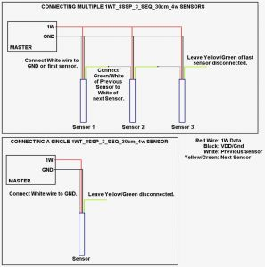 Dectron Wiring Diagram - 3 Wire Rtd Wiring Diagram Inspirational Awesome Rtd Wire Gauge S Electrical Circuit Diagram Ideas 12g