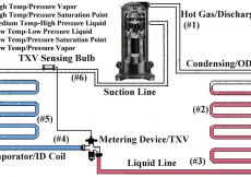 Dectron Wiring Diagram - Dectron Wiring Diagram New Discharge Temperature as Part A Diagnostic 9i