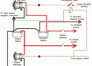 Delco Electric Motor Wiring Diagram - Wiring Diagram for Alternator to Battery Save Starter Motor solenoid Wiring Diagram Inspiration Delco Starter 8r