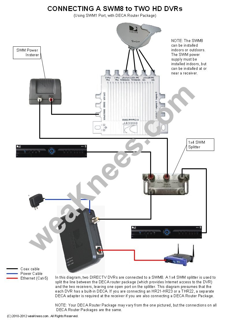 direct tv satellite dish wiring diagram Download-Direct Tv Satellite Dish Wiring Diagram 13-l