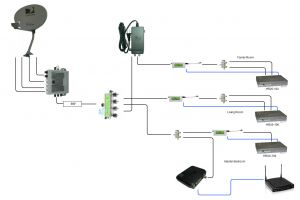 Directv Swm Wiring Diagram - Direct Tv Satellite Dish Wiring Diagram In Swm with Diplexer Jpg and within Directv Diagrams 8 4l