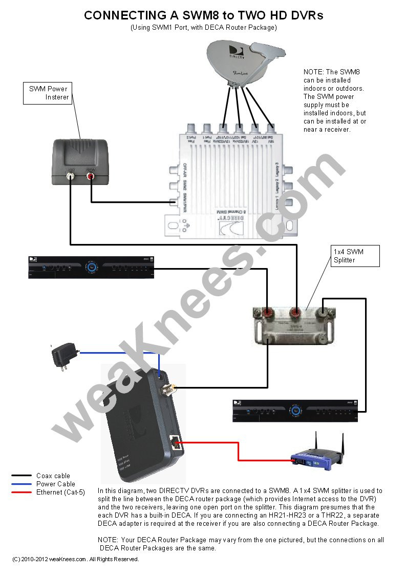 directv swm wiring diagram Collection-Directv Swm Wiring Diagrams And Resources In Deca Diagram 0 9-a