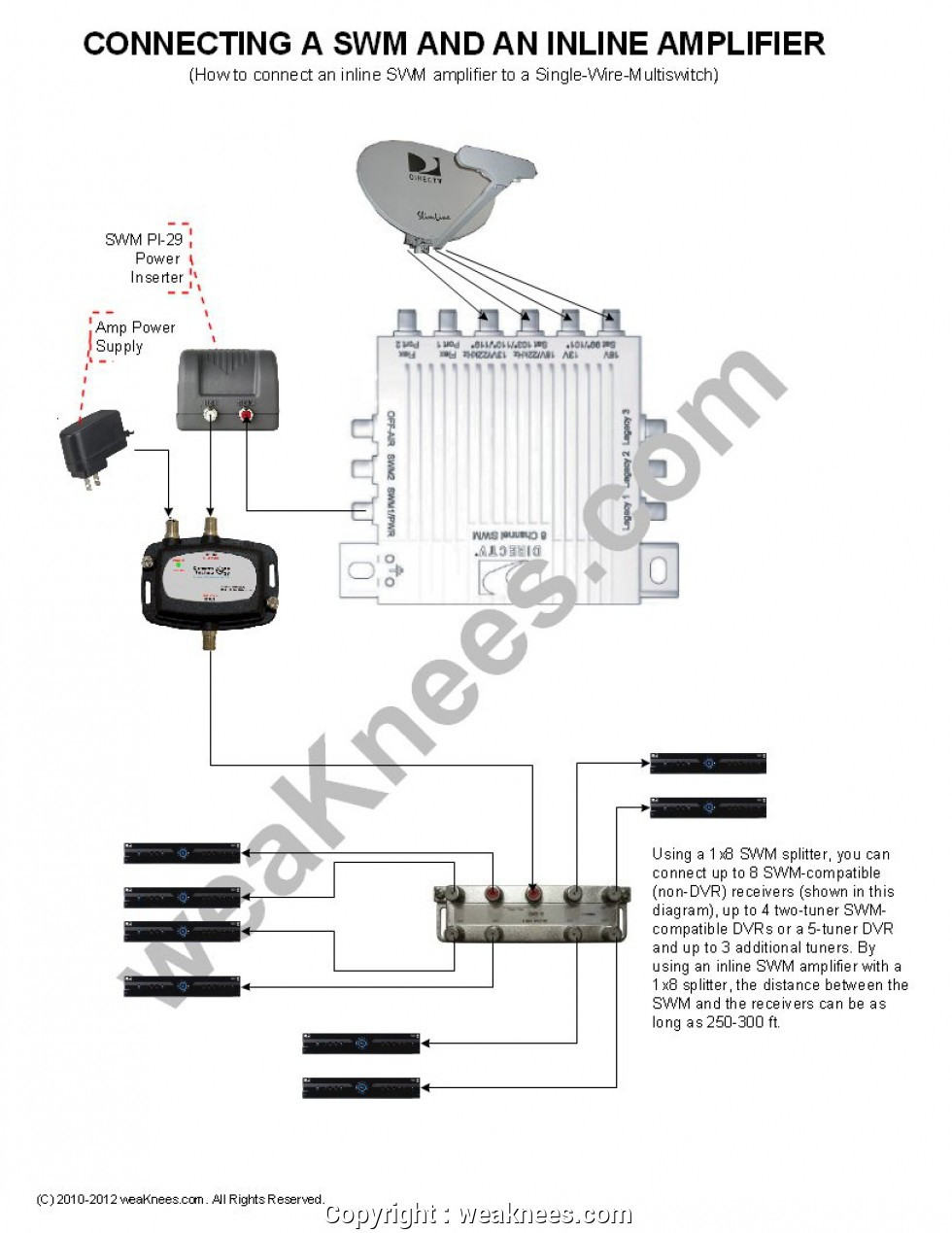 directv swm wiring diagram Download-Useful Direct Tv Wiring Diagram DIRECTV SWM Wiring Diagrams And Resources 9-m