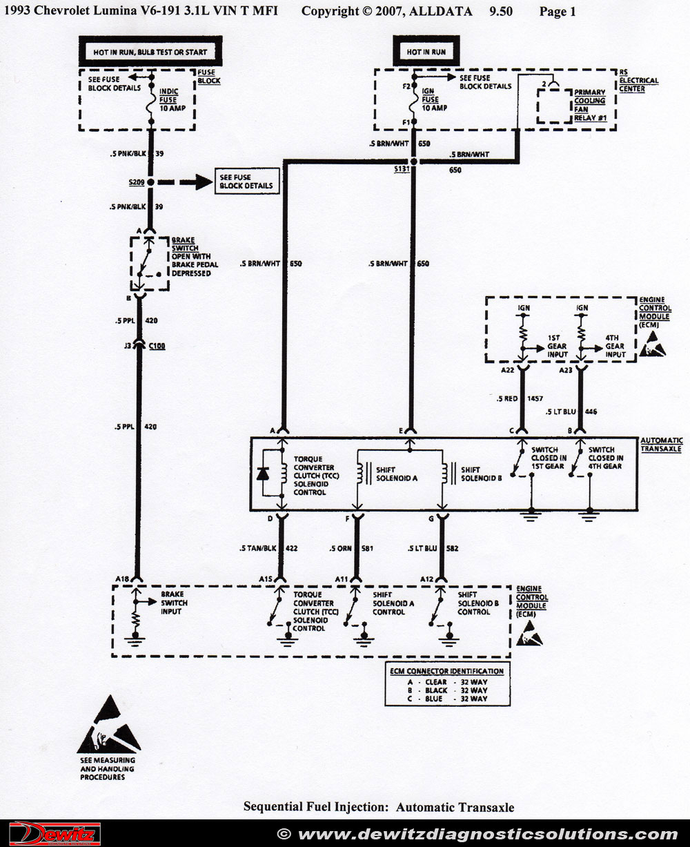 Dodge Ram 1500 Wiring Diagram Free Sample