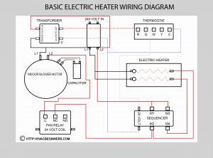 Dometic Capacitive touch thermostat Wiring Diagram - Dometic thermostat Wiring Diagram Awesome Dometic thermostat Wiring Dometic Rv thermostat Wiring Diagram Wiring Diagram 19h