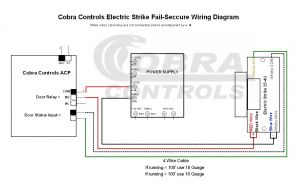 Door Access Control System Wiring Diagram - Access Control Wiring Diagram Beautiful Pretty Card Access System Wiring Diagram Inspiration 15n