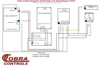 Door Access Control System Wiring Diagram - Door Access Control System Wiring Diagram Unique Amazing 2wire Proximity Sensor Electrical Circuit Diagram 19o