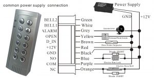 Door Access Control System Wiring Diagram Pdf - Access Control Wiring Diagram Elegant Door Gard 212se Max 3 Sys Single Access Control New Iei 10a