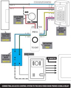 Door Access Control System Wiring Diagram Pdf - Door Access Control System Wiring Diagram Lovely Excellent Inter Systems Wiring Diagram Inspiration 12d