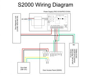Door Access Control System Wiring Diagram Pdf - Door Access Control Wiring Diagram Download Wiring Diagram Security Alarm New Samsung Security Camera Wiring 10j