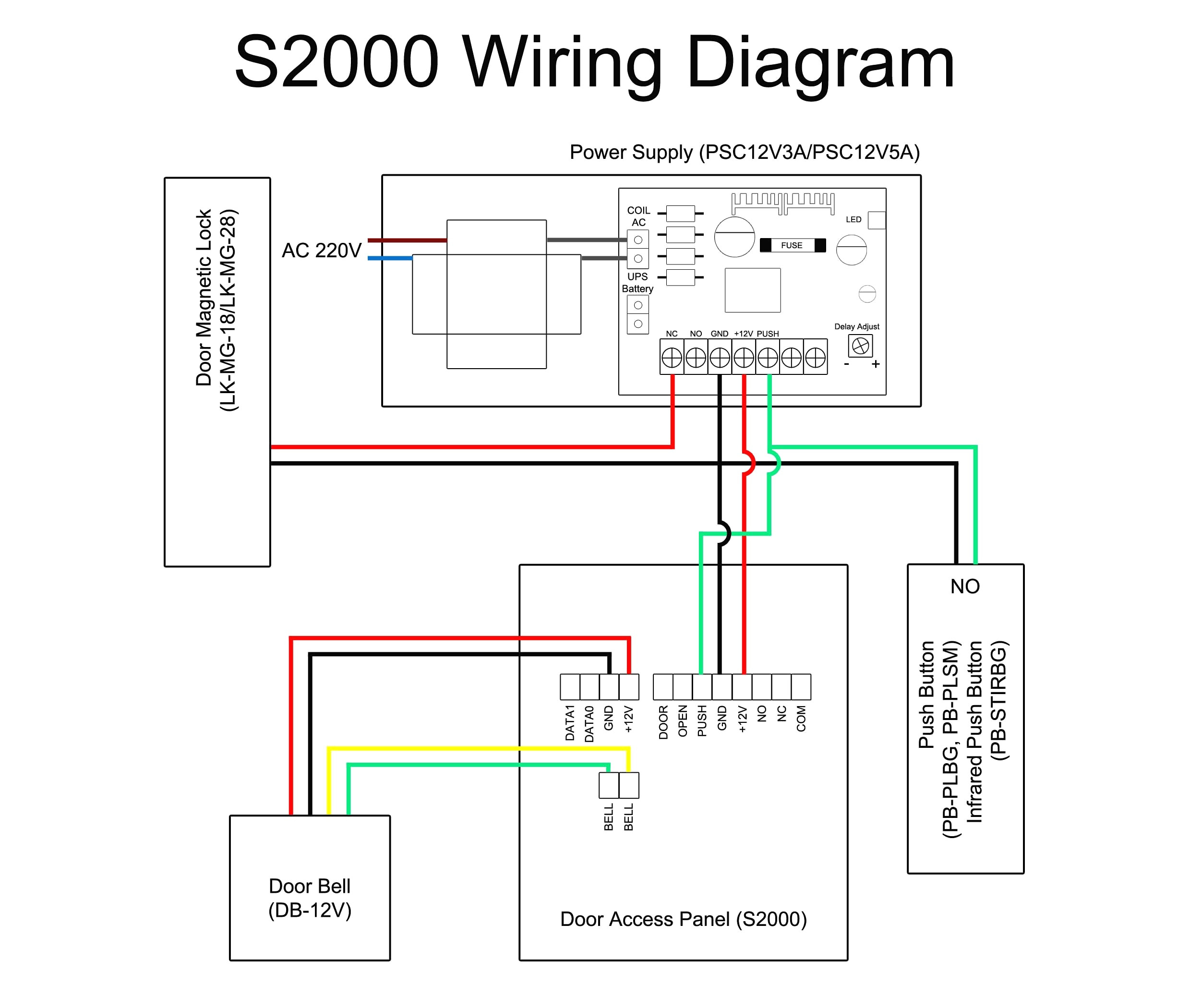 door access control system wiring diagram pdf sample rh wholefoodsonabudget com door switch wiring diagram door access wiring diagram