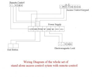 Door Access Control Wiring Diagram - Access Control Wiring Diagram Awesome Pretty Card Access System Wiring Diagram Inspiration 5a