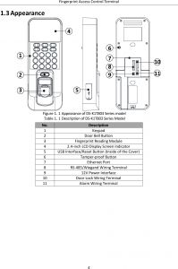 Door Access Control Wiring Diagram - Door Access Control Wiring Diagram Download Page 10 Of K1t803mf Fingerprint Access Control Terminal User 14t