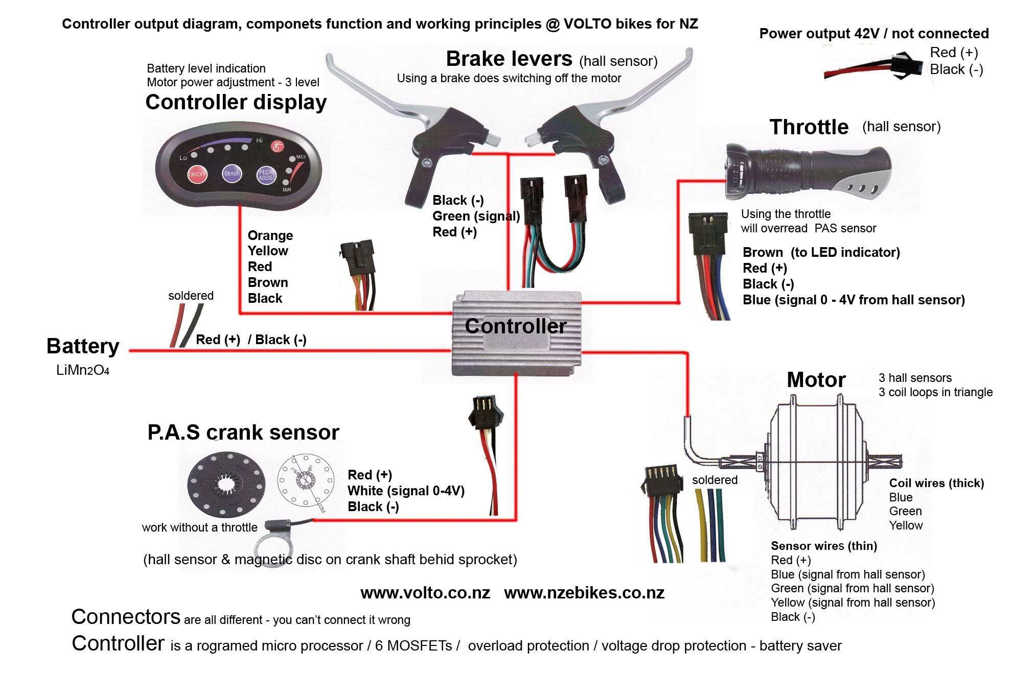 e bike controller wiring diagram - electrical wiring diagram nz fresh wiring  diagram electric bike rh