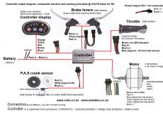 Ebike Wiring Diagram - Electrical Wiring Diagram Nz Fresh Wiring Diagram Electric Bike Rh Wheathill Co 2010 Gmc Sierra Brake Diagram 2010 Gmc Sierra Brake Diagram 16r