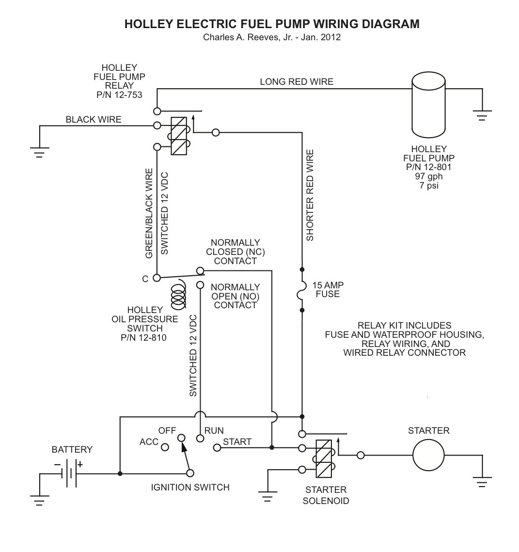 97 Blazer Ignition Switch Wiring Diagram from wholefoodsonabudget.com