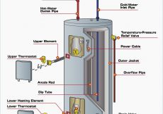 Electric Water Heater Wiring Diagram - Wiring Diagram Electric Water Heater Fresh New Hot Water Heater Wiring Diagram Diagram 19q