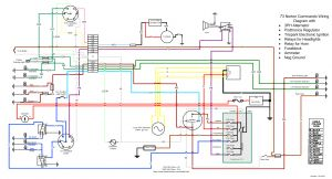 Electrical Control Panel Wiring Diagram Pdf - Alarm Panel Wiring Diagram Elegant Control Panel Wiring Diagram Pdf Control Wiring Diagrams How to 8h