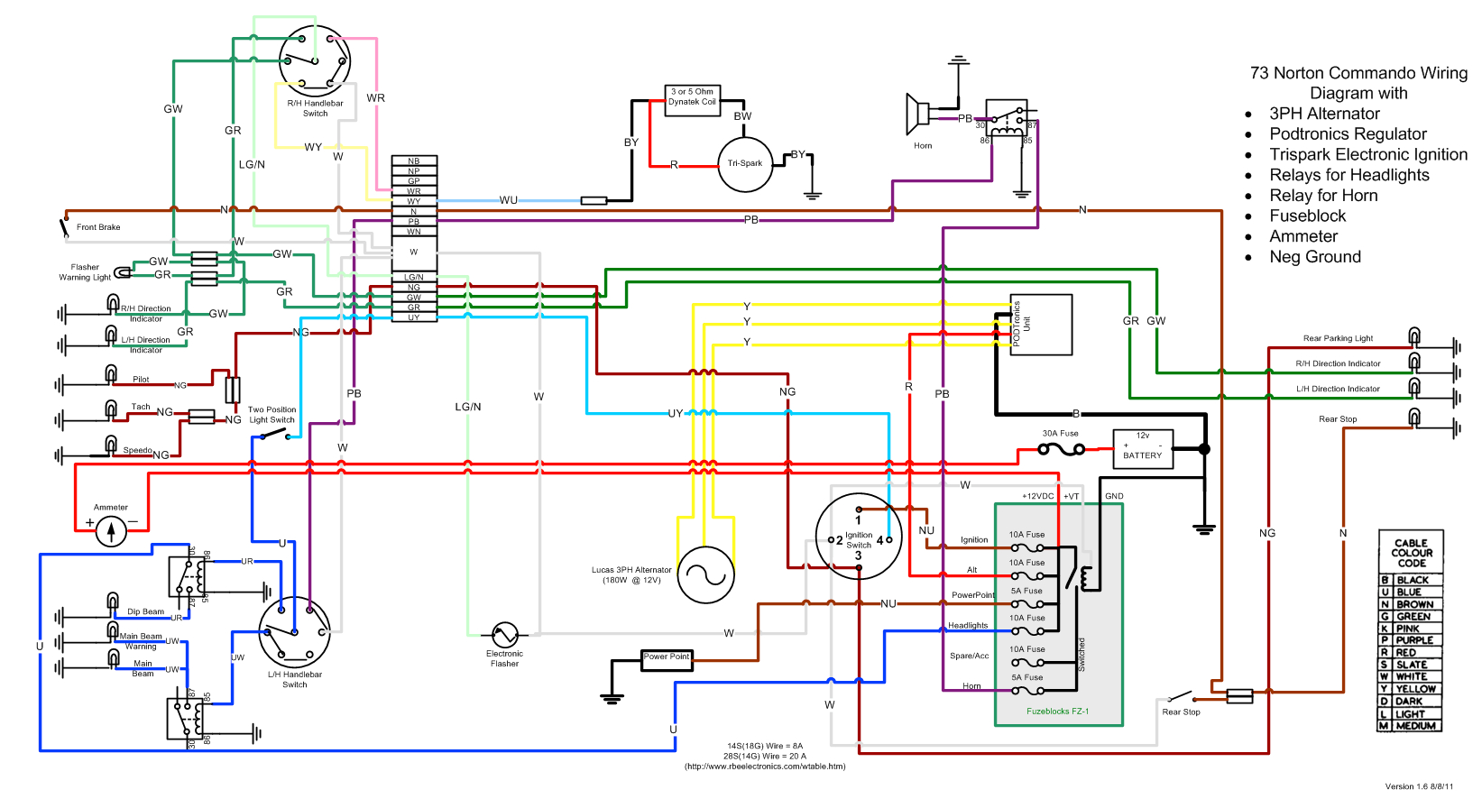 5 Way Switch Wiring Diagram Pdf from wholefoodsonabudget.com