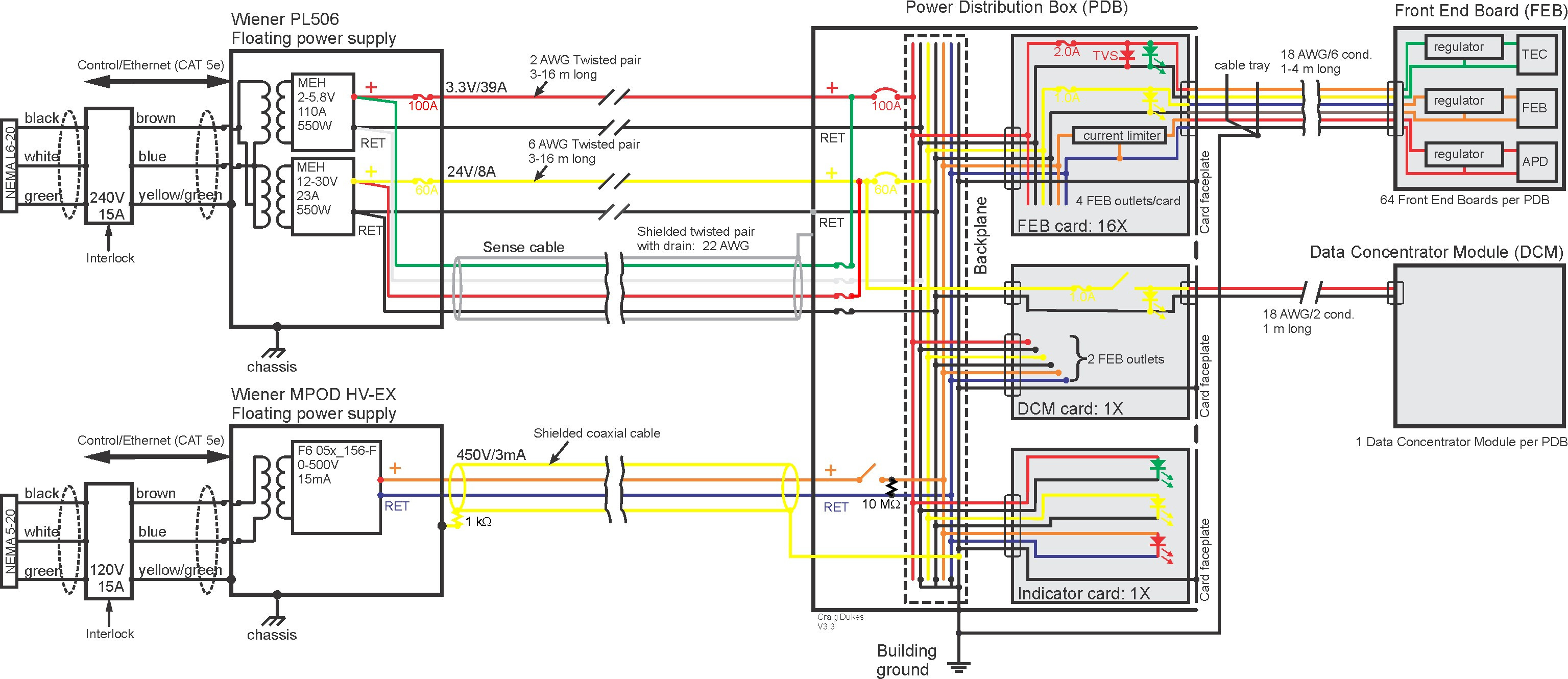 Diagram Wiring Diagram Of Electrical Board Full Version Hd Quality Electrical Board Diagramoftheday Concoursdemachines Fr