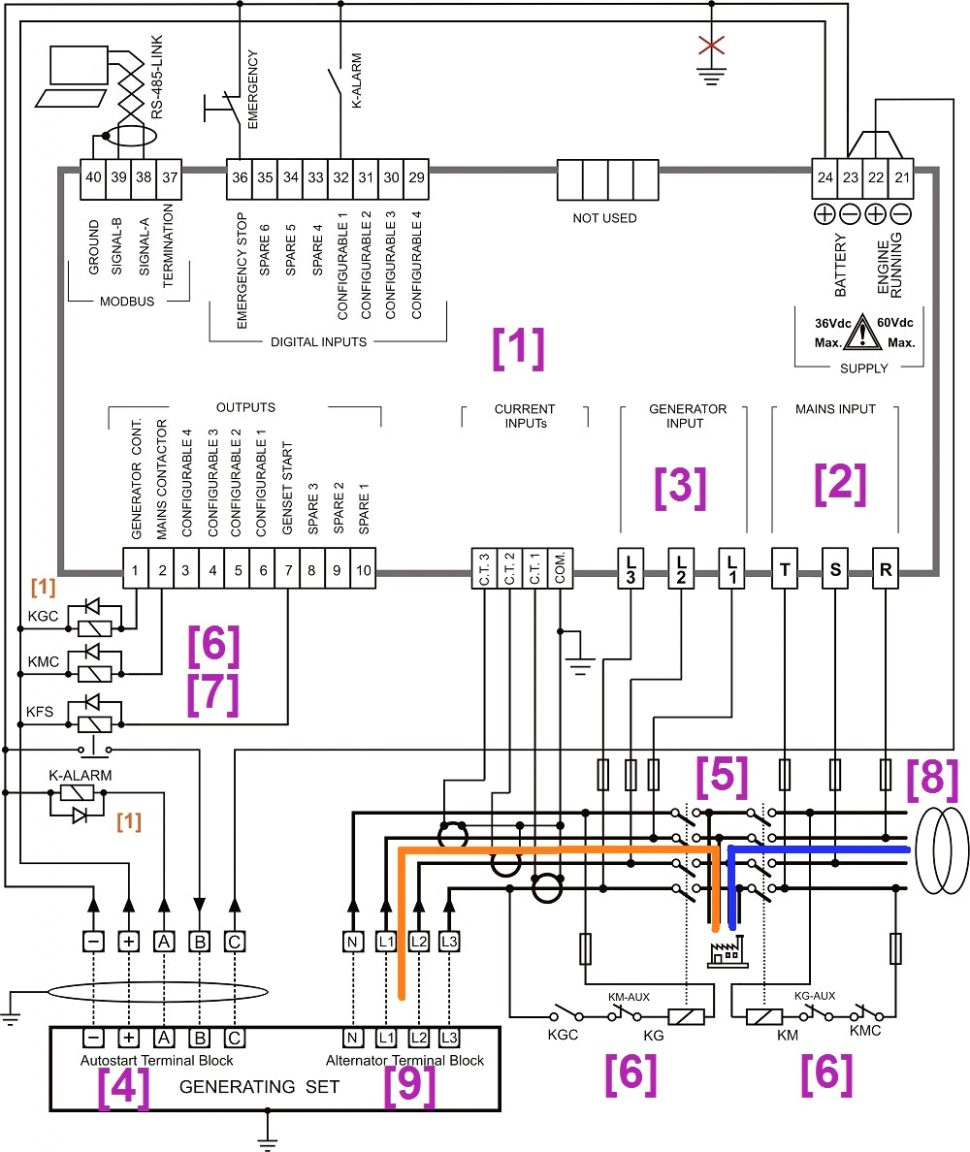 electrical panel board wiring diagram pdf Collection-Electrical Panel Board Wiring Diagram Pdf New Electrical Panel Board Wiring Diagram Pdf Incredible Control 3-k