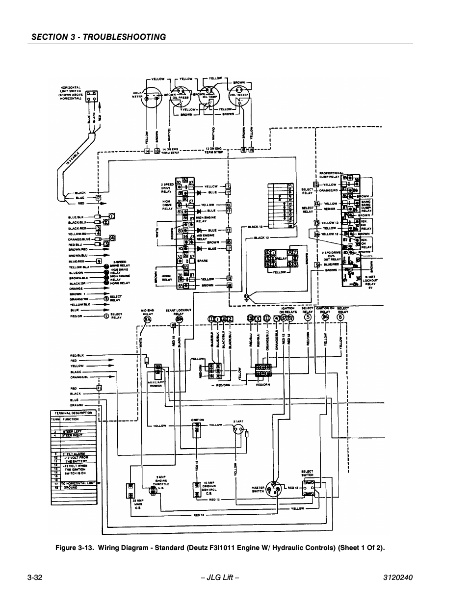 elevator wiring diagram pdf Collection-Deutz Wiring Diagram New Generous Jlg Scissor Lift Control Box Wire Electrical 14-c
