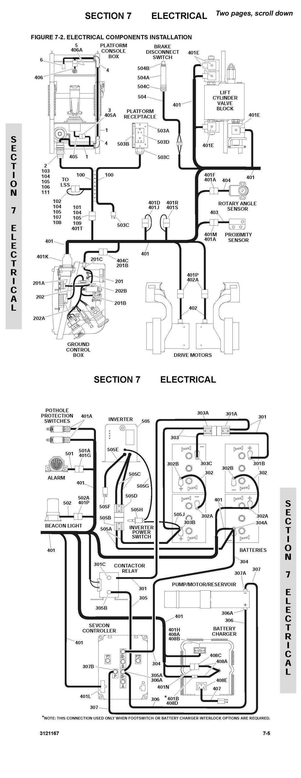 DIAGRAM] Wiring Diagram For Jlg Scissor Lift 1532 FULL Version HD Quality  Lift 1532 - KIA4550WIRING.CONCESSIONARIABELOGISENIGALLIA.ITconcessionariabelogisenigallia.it
