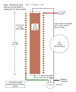 Emergency Exit Light Wiring Diagram - Wiring Diagram for Emergency Lighting Inspirationa Battery Diagram Circuit Stunning Light Bulb Circuit Diagram Best 1q