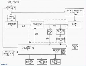 Emergency Exit Light Wiring Diagram - Wiring Diagram for Emergency Lights New Emergency Exit Lights Wiring Diagram Refrence Emergency Lighting 14n