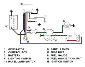 Equus Gauge Wiring Diagram - Automotive Wire Diagram Stunning Car Wiring Jeep 1976 Mustang Rh Hopescottcalligraphy Boat Fuel Gauge Wiring 19l