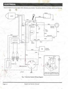 Ez Go Golf Cart Wiring Diagram Gas Engine - Impressive Ezgo Wiring Diagram Gas Golf Cart 2a