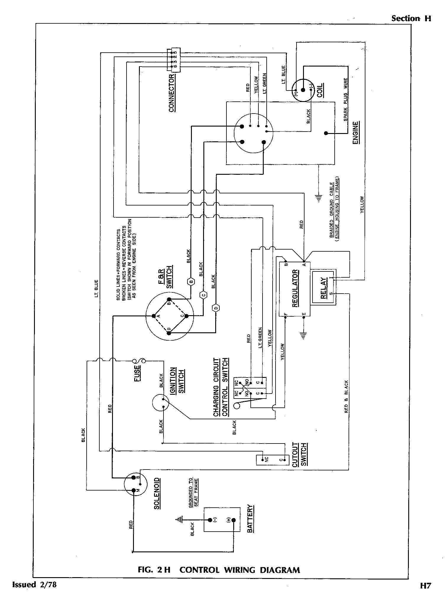 Diagram 1997 Ez Go Gas Wiring Diagram Full Version Hd Quality Wiring Diagram Blogxgoo Mefpie Fr