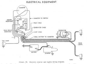 Farmall M Wiring Harness Diagram - Farmall Cub Wiring Diagram Wire Center U2022 Rh Daniablub Co Farmall 12 Volt Wiring Diagram Farmall 1q