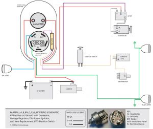 Farmall M Wiring Harness Diagram - Farmall Super M Wiring Diagram Health Shop Me Rh Health Shop Me Farmall International Tractor Wiring Diagram Farmall M Wiring Harness 15p